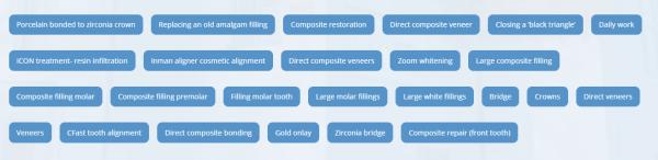 Image finder tool
